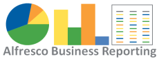 alfresco business reporting logo